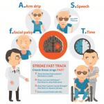 Stroke Awareness for Seniors